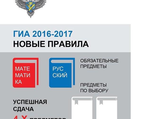 Порядок проведения ГИА-9 в 2016